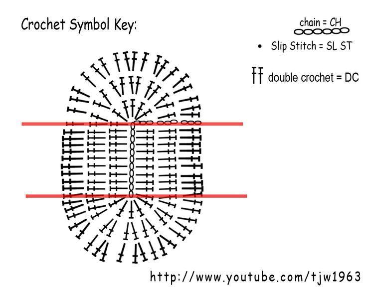 mochila patroon ovale tas - Google zoeken