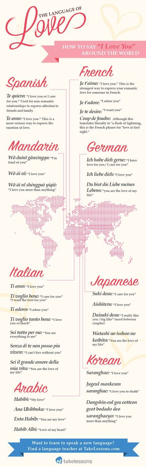 83 best MULTILINGUALISM images on Pinterest | Languages, Writing and ...