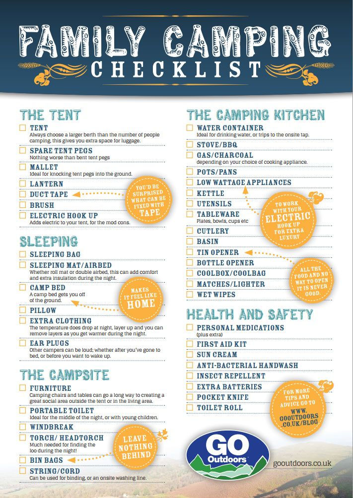 Family camping checklist http://www.travel4corners.us/blog/2014/06/16/fun-activities/ #infographic #camping
