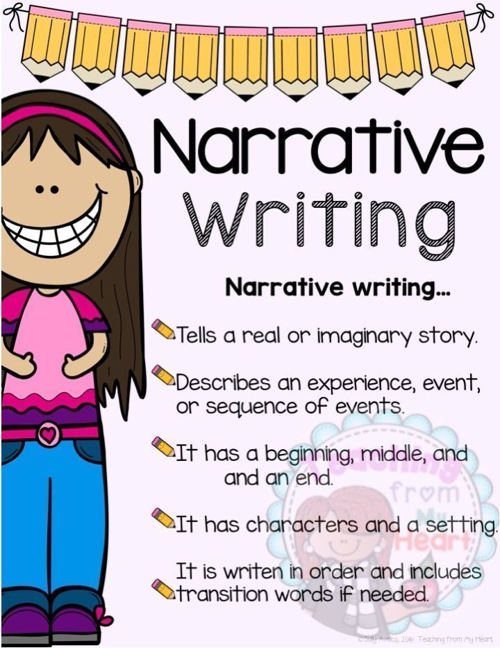 Narrative Writing sentence starters/stems, drafting/writing organizers, publishing templates, Anchor Chart, checklist, and craftivity are all included in this packet. These will help your students master the skills necessary to meet the common core standards for narrative writing. The paragraph frame can be used for ANY topic.