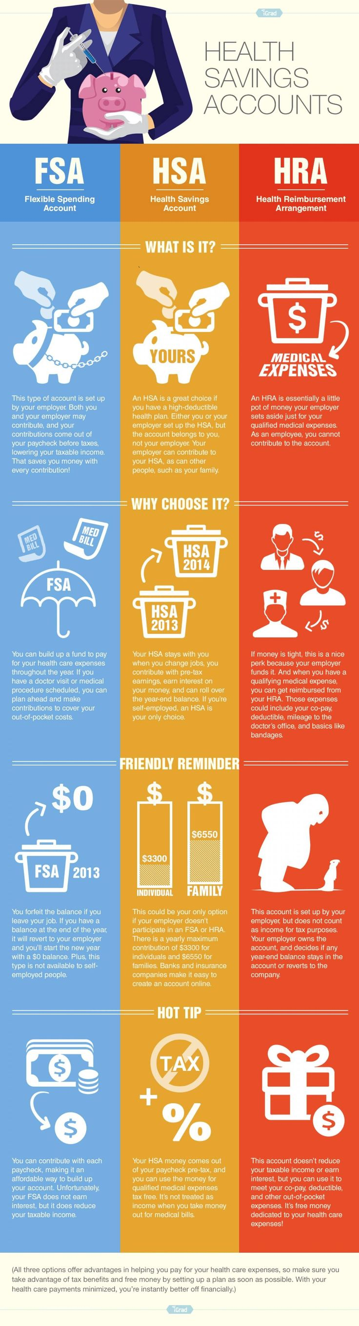 Health Savings Accounts   #Infographic #Health #SavingsAccounts