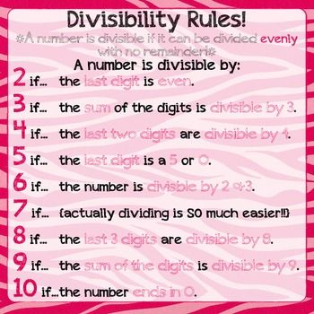 Being familiar with divisibility is SO important in a middle school math classroom. Use this printable to make a poster to hang in your classro...