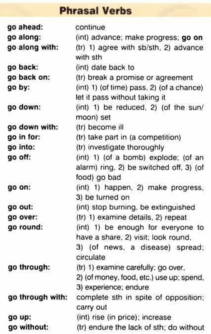 List of Phrasal Verbs in English