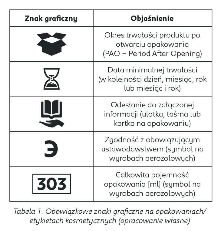 Etykietowanie i opakowania kosmetyczne - Artykuły - Biotechnologia.pl - łączymy wszystkie strony biobiznesu