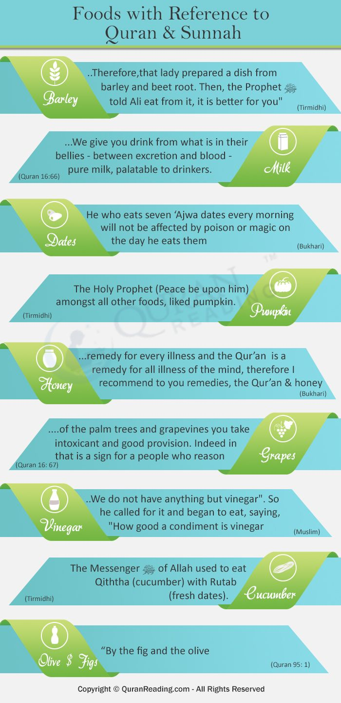 10 Favorite Foods Of The Holy Prophet ﷺ ******** Please follow Www.yaALLAH.in