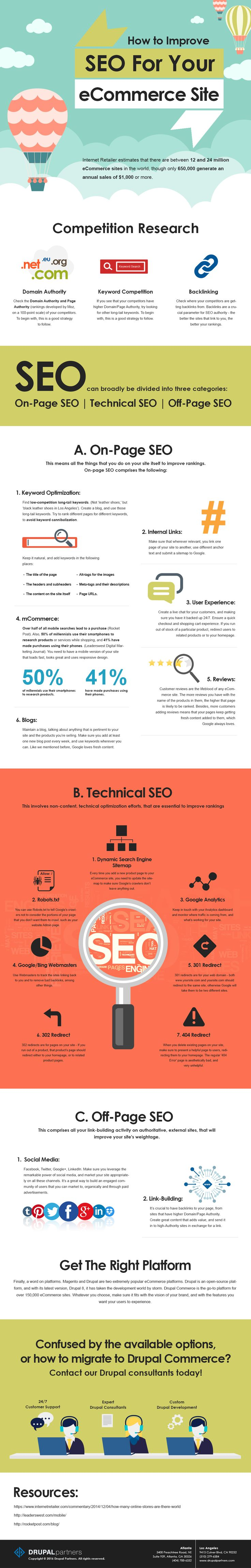 92 best seo infographics images on pinterest infographics how to improve seo for your ecommerce site infographic gamestrikefo Choice Image