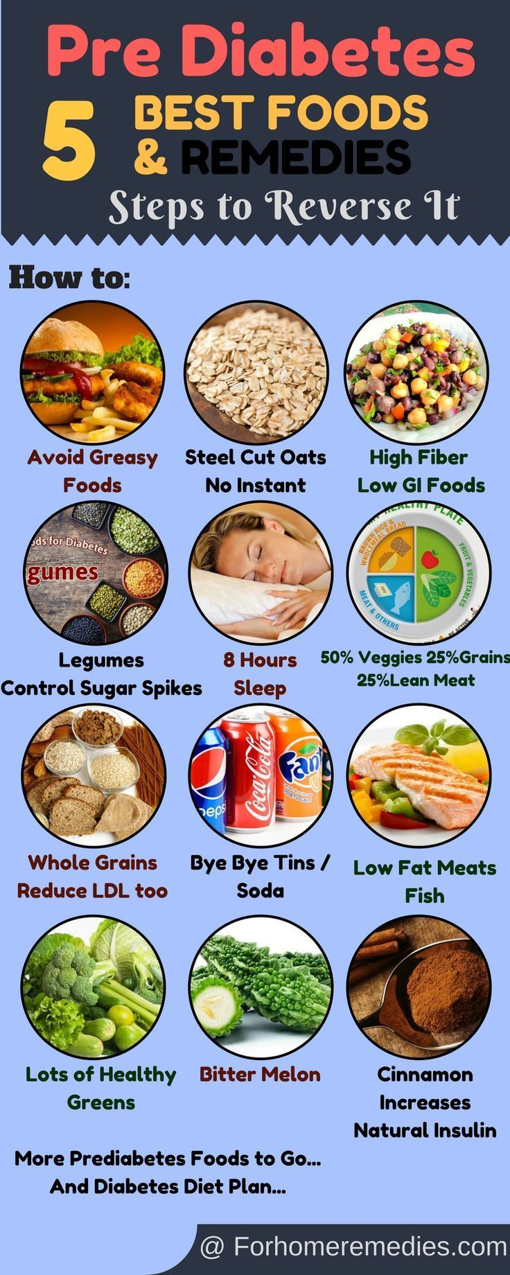 Best foods and diet plan for pre-diabetes and diabetes home remedies: Check for the list of best foods for pre-diabetes. 2.Supplements 3.Foods to avoid 4.Home Remedies 5.Diet Plan 6.Reversing Pre-diabetes 7.Stress Pre-diabetes no sugar diet plan