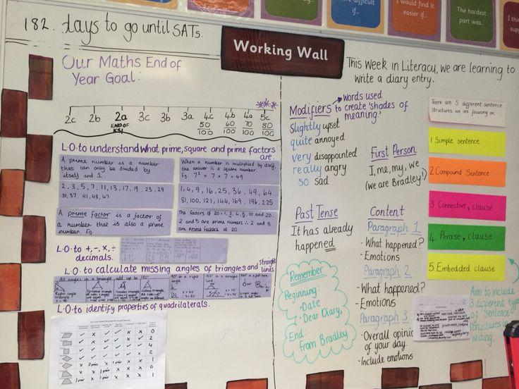 Classroom Ideas Year 6 : Year working wall my classroom pinterest