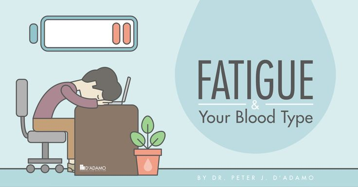 17 Best Images About Blood Type O On Pinterest Funny