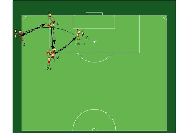 Barcelona Tiki Taka – Football Tactics