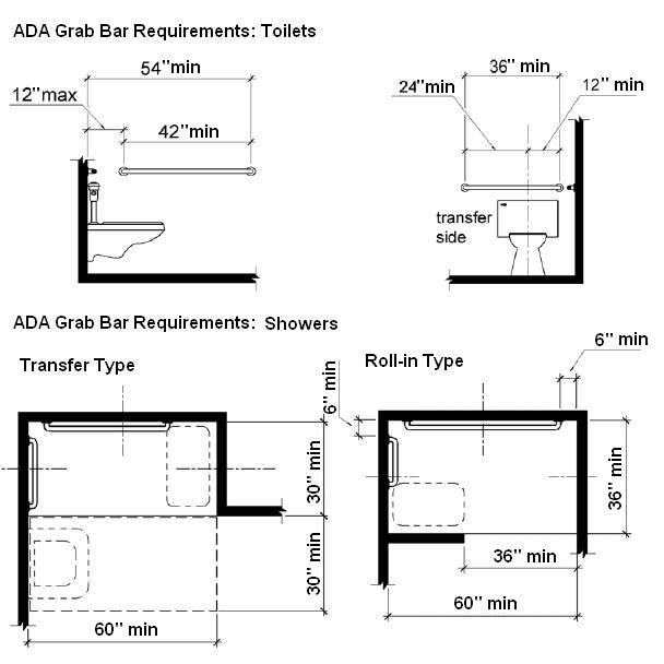 Ada Bathroom Accessories Mounting Heights best 25+ ada bathroom requirements ideas only on pinterest | ada