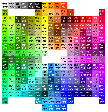 HTML CSS WIKI - the ultimate database - Color Codes