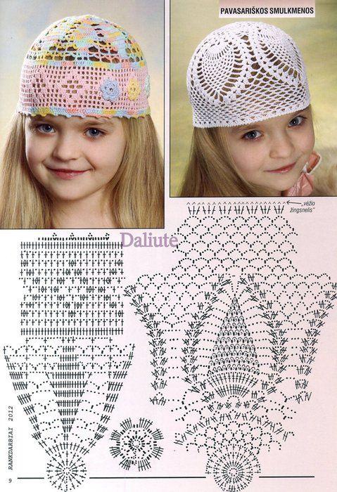 ажурные шапочки для девочек. Обсуждение на LiveInternet - Российский Сервис Онлайн-Дневников
