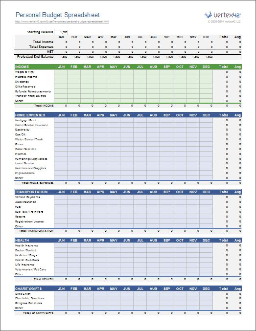 Personal Budget Spreadsheet Template for Excel 2007+
