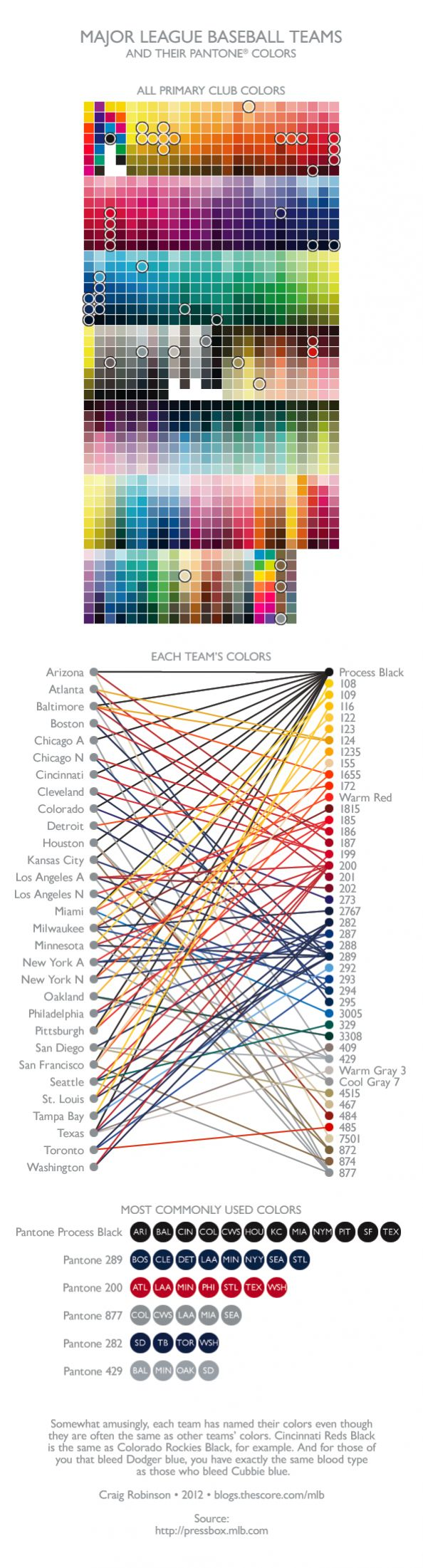Best 25 Pantone Color Guide Ideas Only On Pinterest