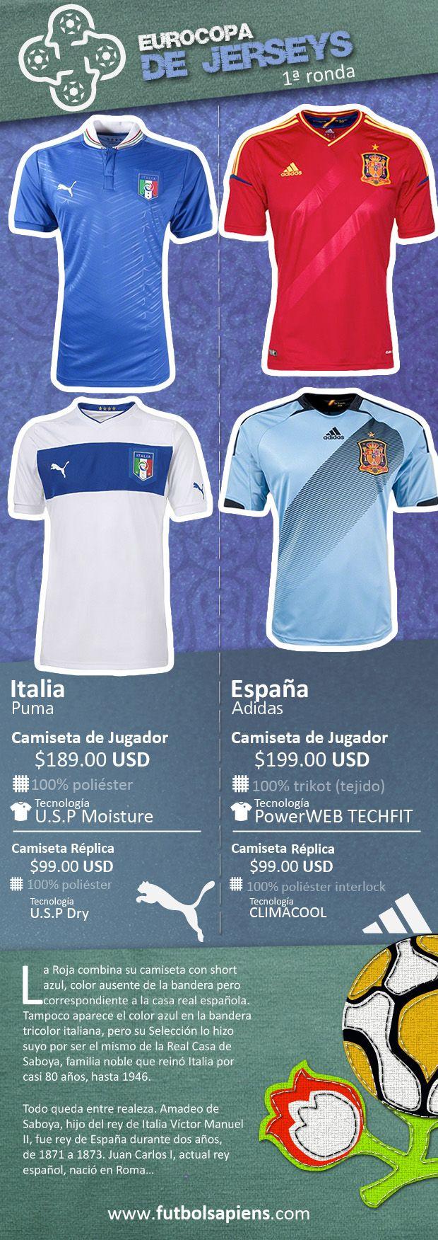 Duelo #5: Italia Vs España