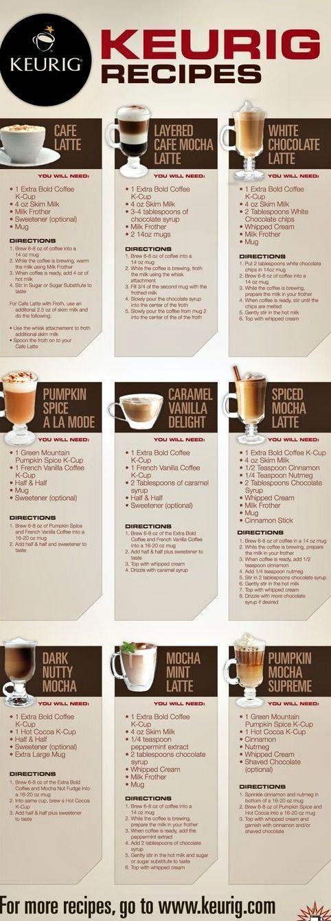Keurig Recipes