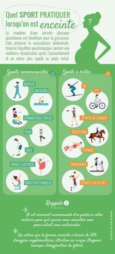 infographie : sport chez la femme enceinte