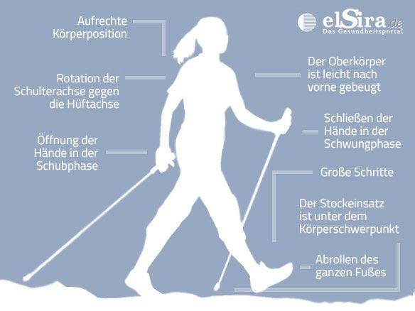 Tipps für die Technik beim Nordic Walking