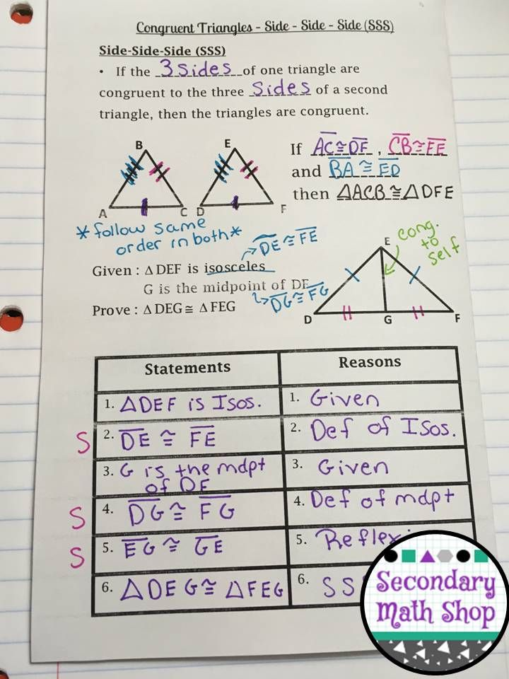 Congruent Triangles - 5 Methods for Proving Congruent Interactive Notebook PagesIn this fantastic set of Interactive Notebook Pages you will find five separate pages - one for each method (double printed so students will get half a page) that include the definition, a labeled diagram and a proof using that method.