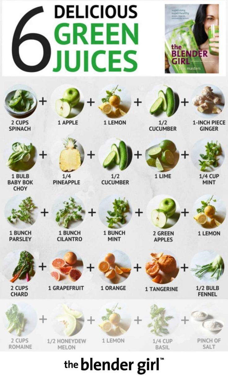 Green Juice Cheat Sheet - 6 Delicious Green Juices That Don't Taste Like Swamp Water. This infographic is fantastic to put on your phone or on the fri...