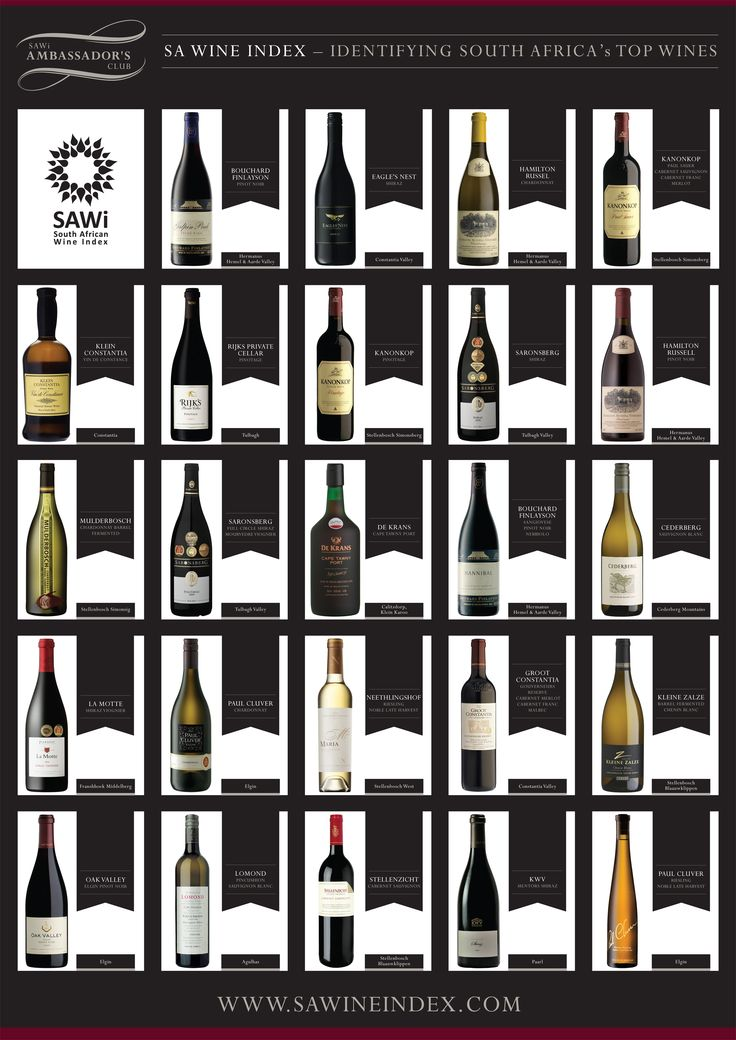 What Can Be Expected at the 2014 SAWi Awards | Grootbos #SAWi #SAWIawards #Wine