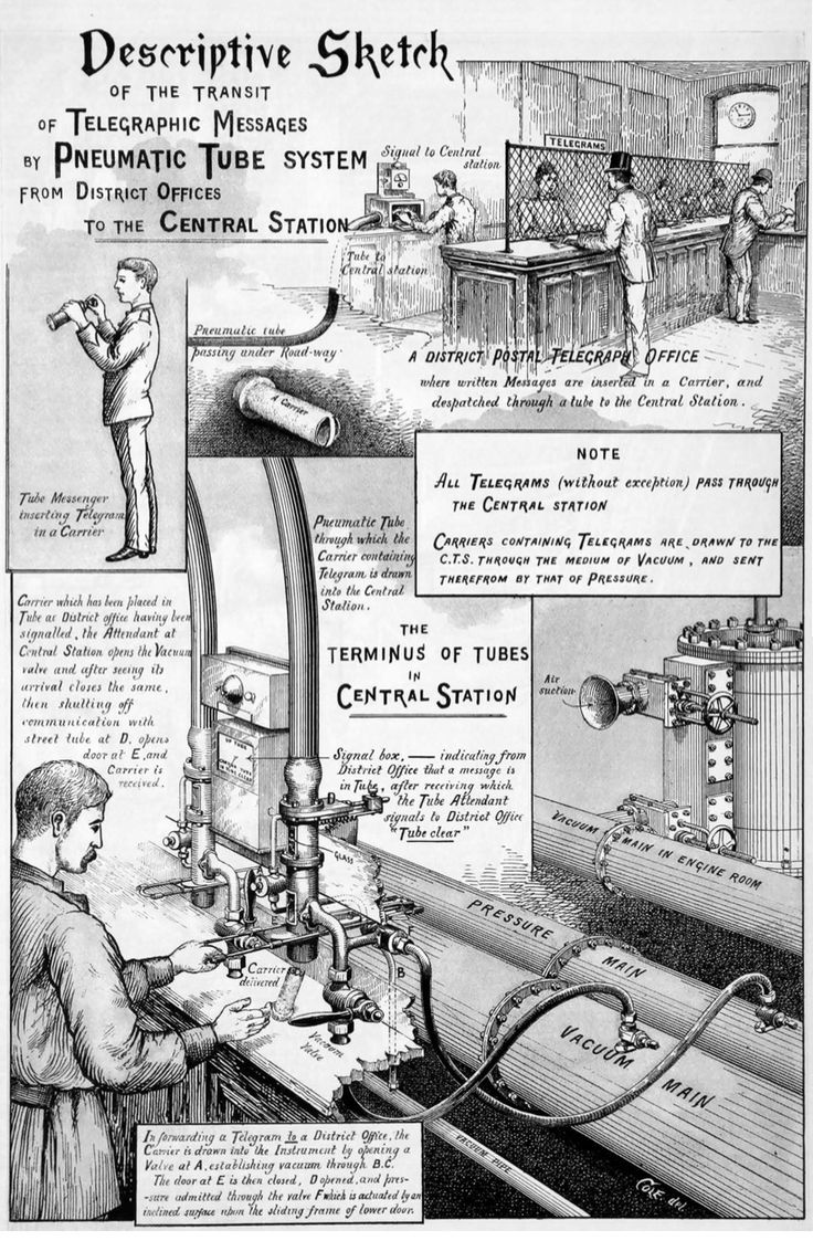 A fascinating, if arguably overlong, look at one of the Internet's precursors — London's 19th-century system of pneumatic tubes. It was a quicker way to transmit telegrams within the city, and eventually included 85 miles of tubes, pushing cylinders with messages using compressed air. There is talk of using them today, since the system is more secure than a digital network. —Quentin Hardy, Deputy Technology Editor