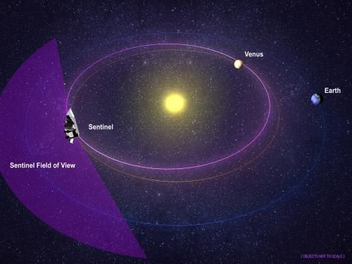 Astronauts to reveal sobering data on asteroid impacts