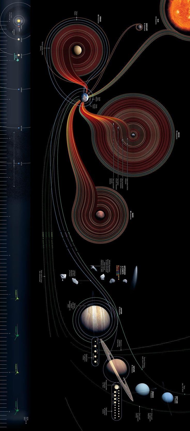 #dançadosplanetas #luacaprica #astrologia                                                                                                                                                                                 Mais