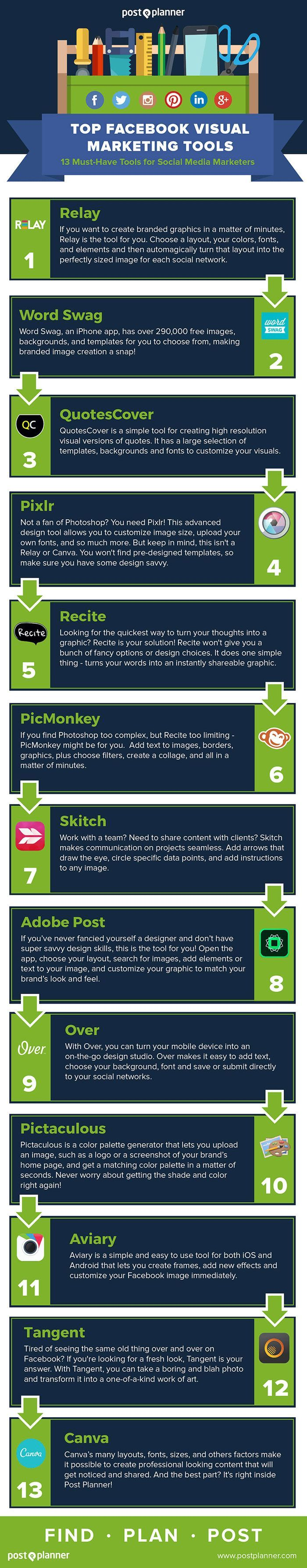 13 Must-Have Marketing Tools for Engaging Facebook Images [Infographic] - @postplanner