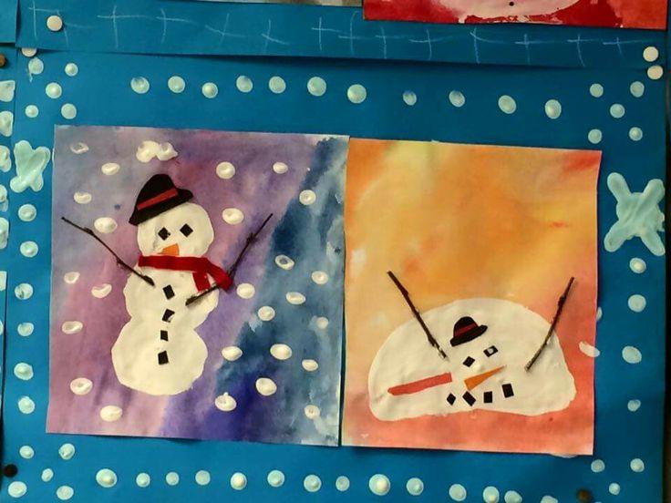 Lumi tuli, lumi suli... Lumiukot Lits ja Läts☃ Koulun pihaan taituroidut lumiukot sulivat ja purimme harmituksen paperille. Opetettavana aiheena kylmät ja lämpimät värit. Materiaaleina vesi- ja sormivärit, kartongit, huovanpalaset ja risut. Vesiväriosuus tehtiin märkää märälle- tekniikalla.(Sari Salo)