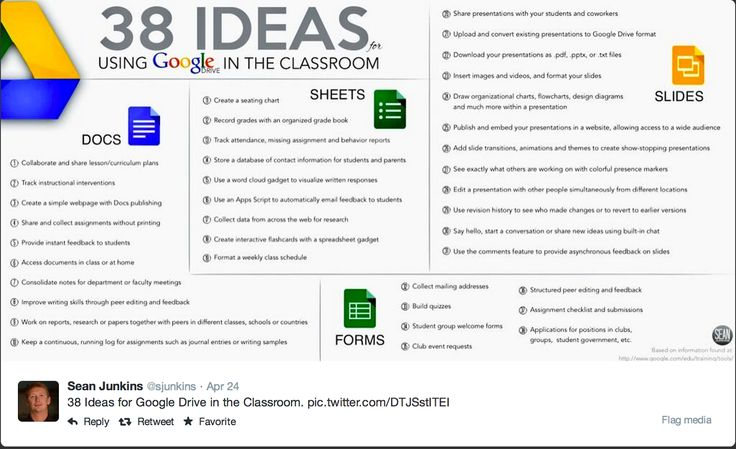38 Ideas to Use Google Drive in Class ~ Educational Technology and Mobile Learning