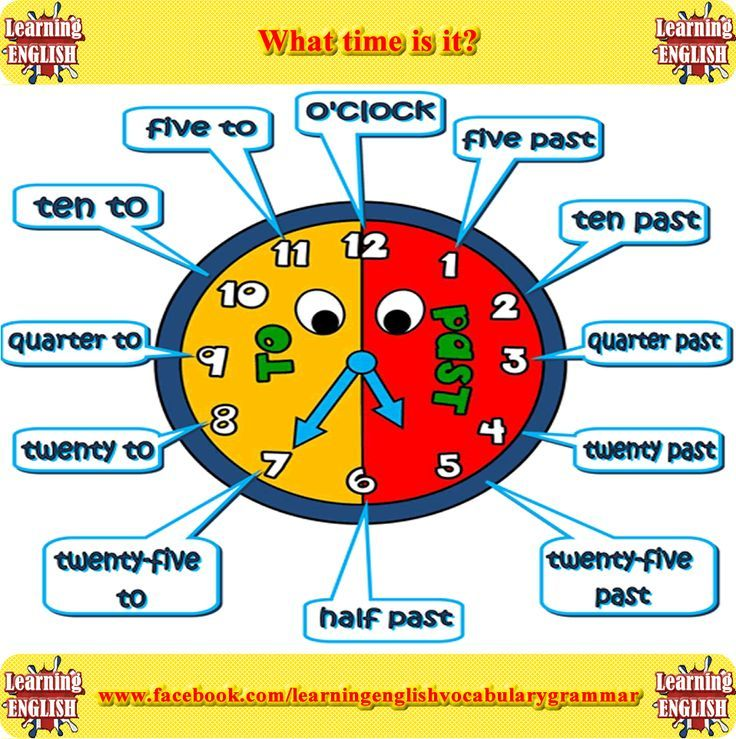 Telling the time in English Más