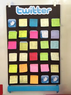 """Here's a """"Tweet Me!"""" board where students post a question or something they learned during the lesson."""