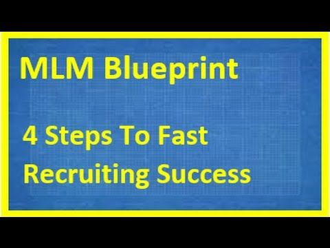 Mlm mlm business blueprint mlm business blueprint pictures malvernweather Image collections