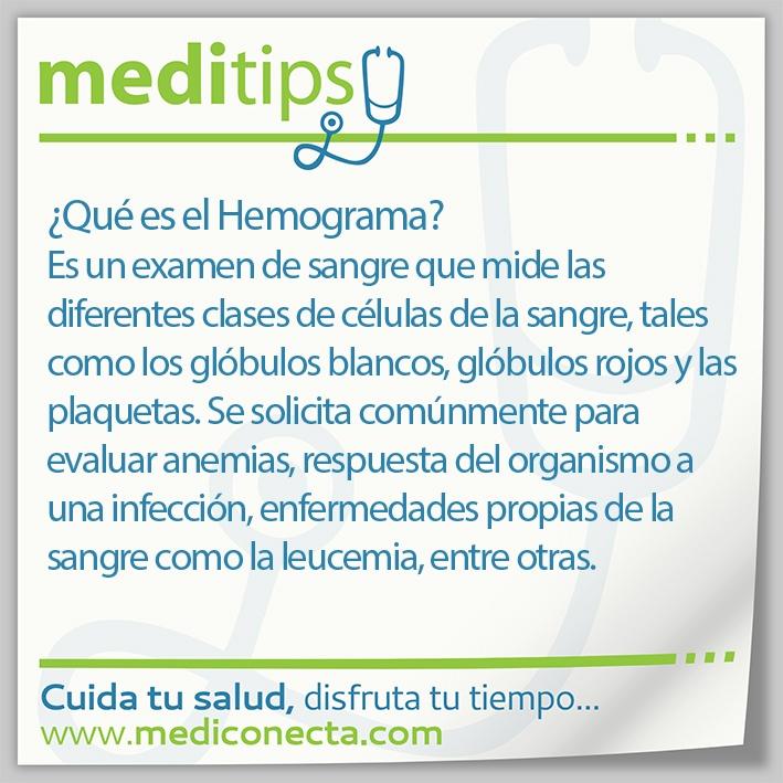 ¿Qué es el Hemograma?