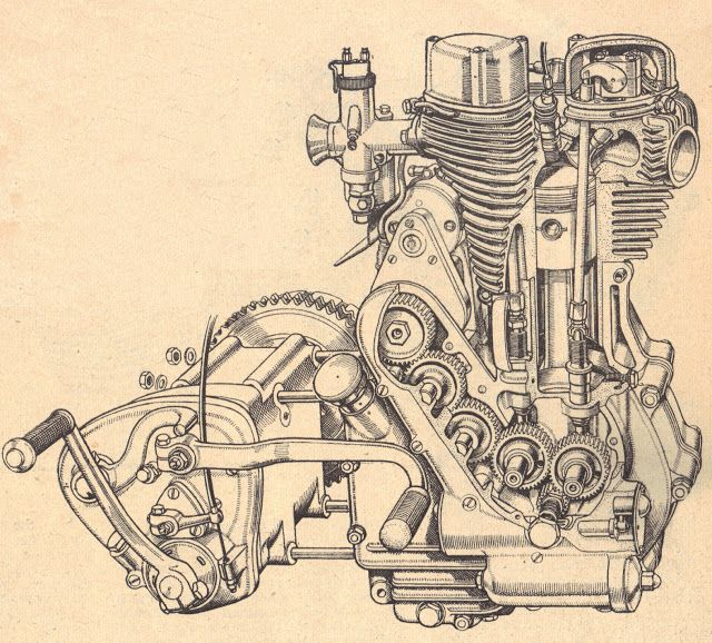 Cutaway drawing of the new-for-1952 Royal Enfield Bullet engine. Power output is 25 hp at 5,250 rpm. This engine is still going strong in 2016, made in India for the last few decades.