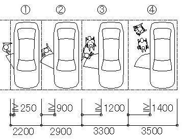 8.駐車スペースの取り方 基本寸法
