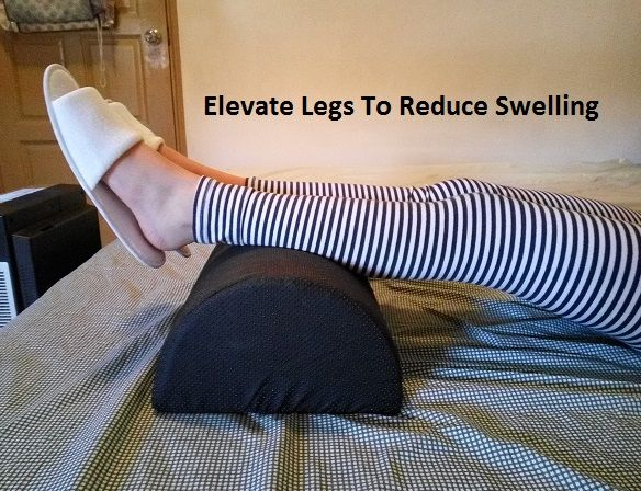 Best Health Wellbeing Images On Pinterest Back Pain Foot - Elevate feet