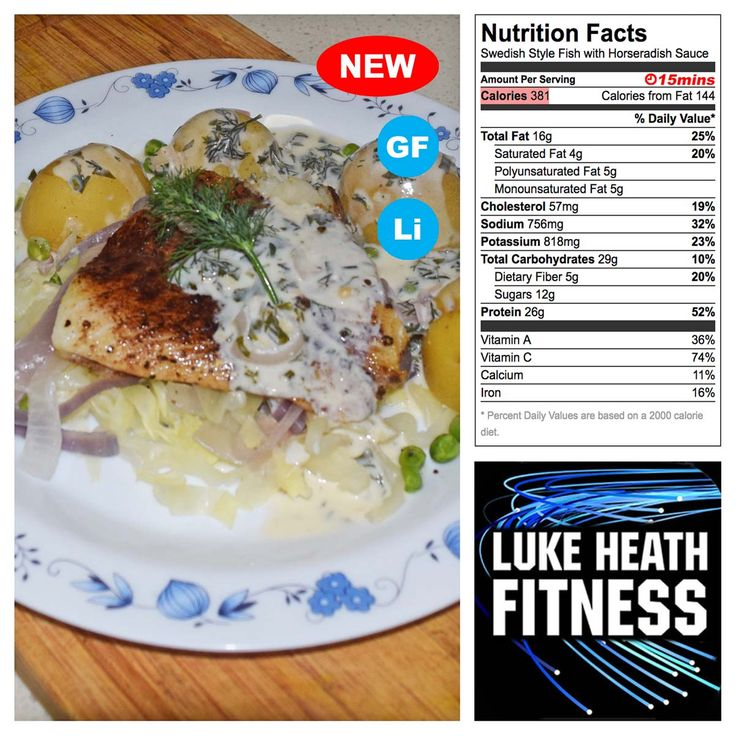 Swedish Style Fish with Horseradish Sauce – Luke Heath Fitness