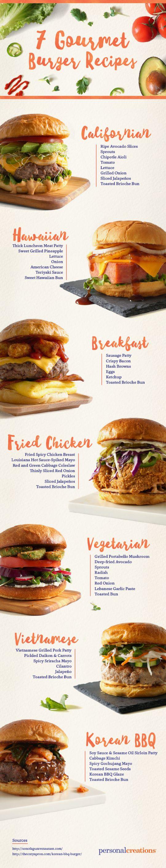 7 Gourmet Burger Recipe Ideas
