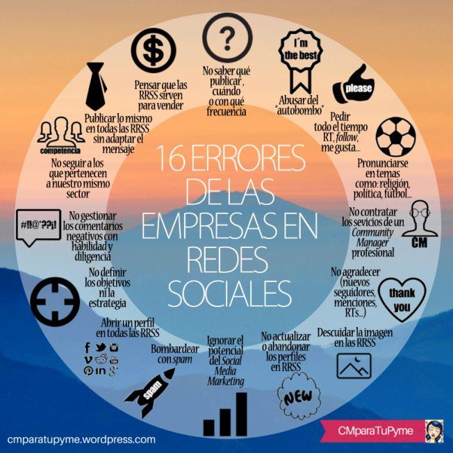16 errores que las empresas comenten en Redes Sociales #infografia
