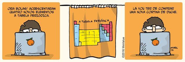 Tabela Periódica versão cortina de duche