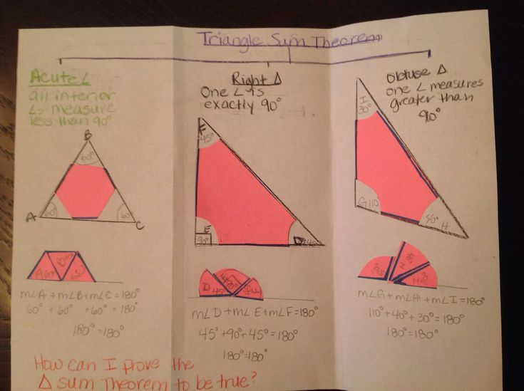 Foldable to place in an interactive notebook for students to reference. Use the Triangle Sum Theorem when solving for missing angles using algebra.