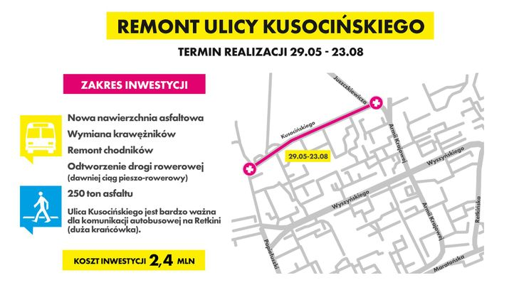 [Łódź Buduje] Schemat remontu ulicy Kusocińskiego w Łodzi