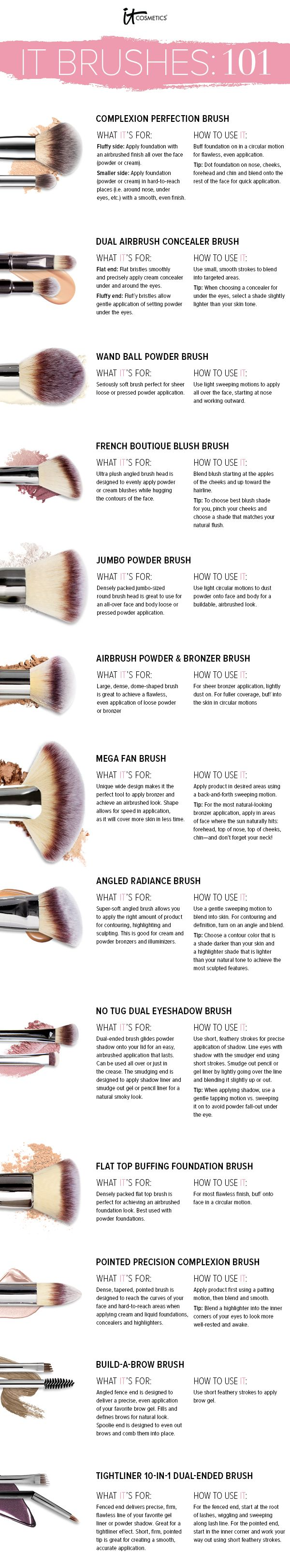 PINTEREST @STYLEXPERT handy guide to IT Heavenly Luxe makeup brushes! Plus, some makeup application tips! Learn more about the Heavenly Luxe collection at http://www.itcosmetics.com/brushes-and-tools
