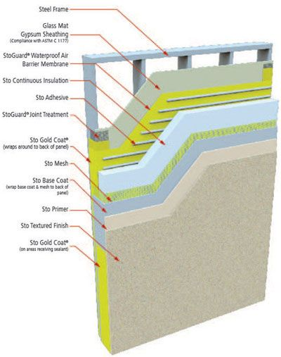 17 Best Images About Ci Continuous Insulation On Pinterest Studs Magazines And Insulation