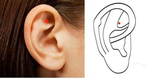 Nebeská brána: Bod, čo vás zbaví bolesti hlavy, nespavosti či úzkosti Stláčaním uvedeného bodu výrazne znížite stres, zvýšite energiu, odstránite zápaly a posilníte imunitu. Okrem toho si tiež môžete uľaviť od bolesti nielen hlavy, ale aj akejkoľvek inej časti tela.  Bod Shen Men sa nachádza na vnútornej strane vrchnej časti ucha. Má tú hlavnú výhodu, že je ho možné aktivovať už aj pomerne slabou stimuláciou.