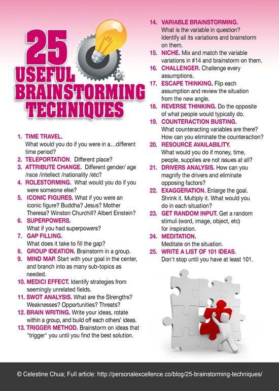 25 Useful Brainstorming Techniques