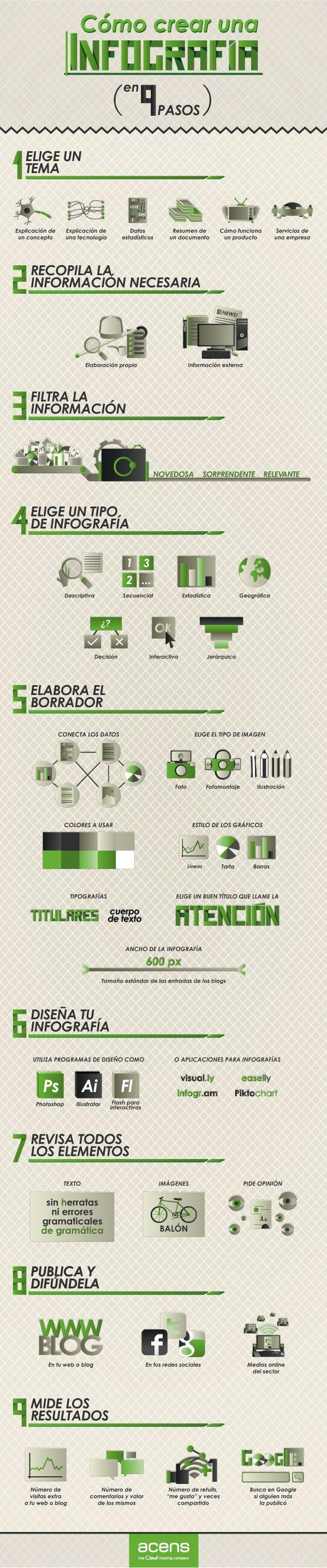 Cómo crear una infografía en 9 pasos #infografia #infographic #design
